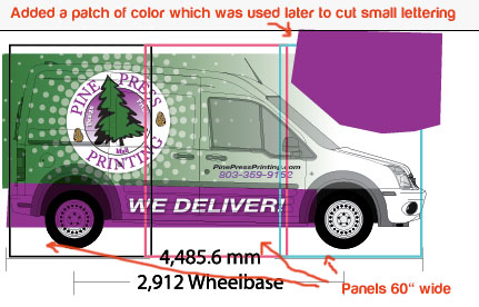 car wrap panels